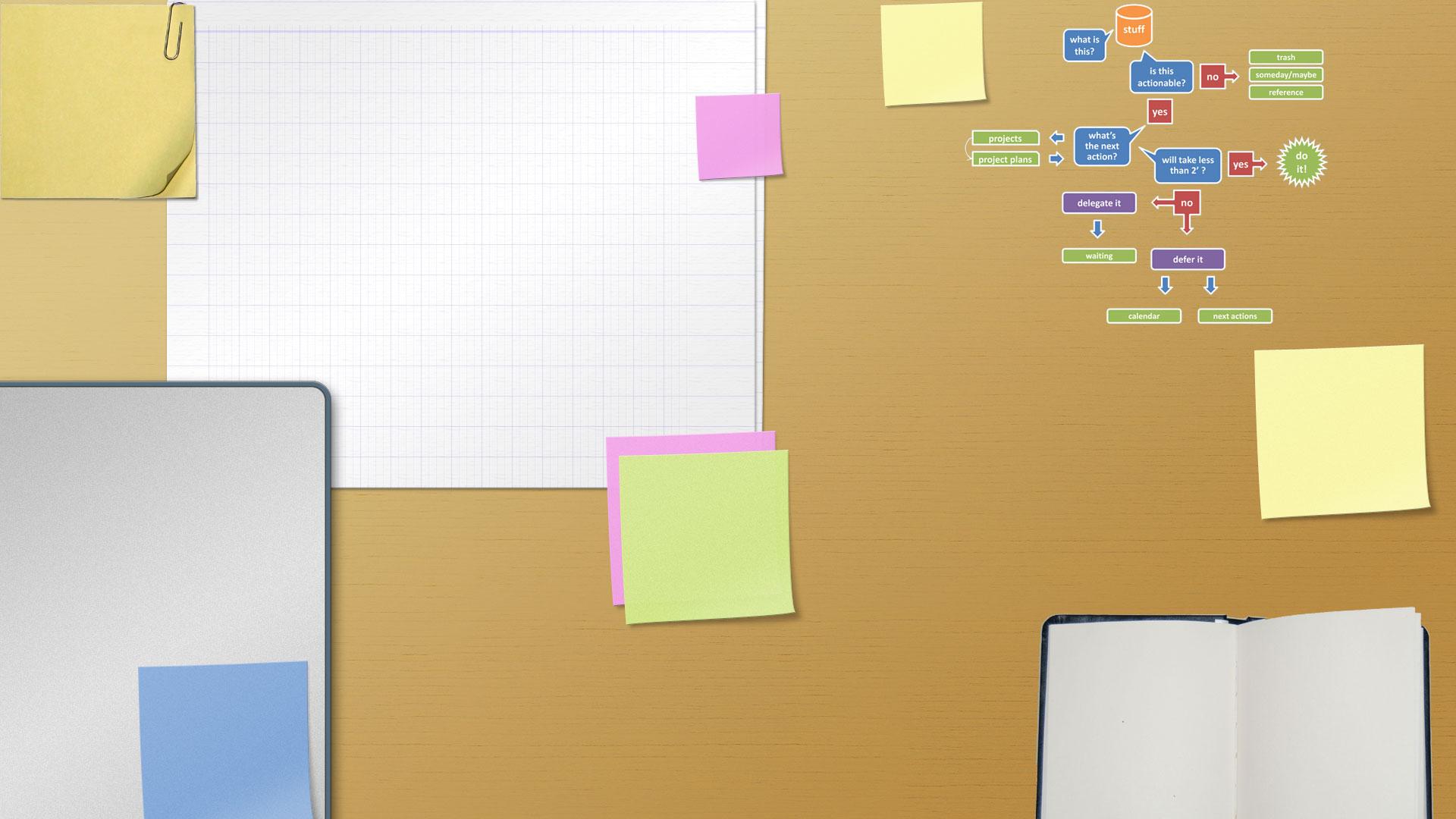 Organiza tu escritorio fondos de pantalla para gtd for El fondo de escritorio